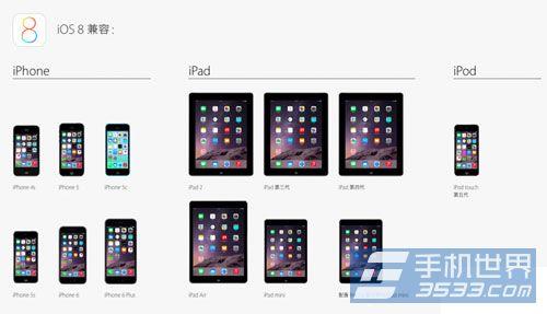 iPhone手机升级到最新iOS8系统你需要做好7项准备