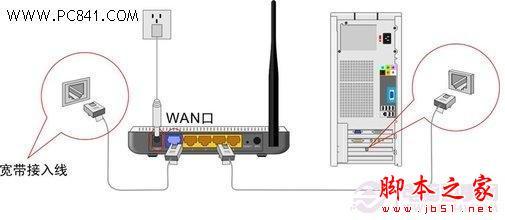 磊科无线路由器怎么设置