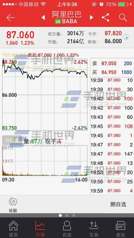 同花顺怎么搜索股票