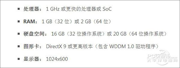 无需U盘光盘!硬盘全新安装Win10全教程