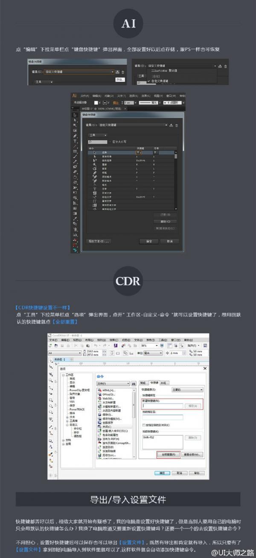 PS,AI,CDR常用快捷键设计大全
