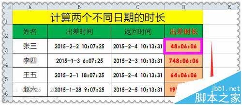 Excel怎么使用text函数计算两个日期相差的时间