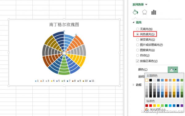 Excel如何制作南丁格尔玫瑰图