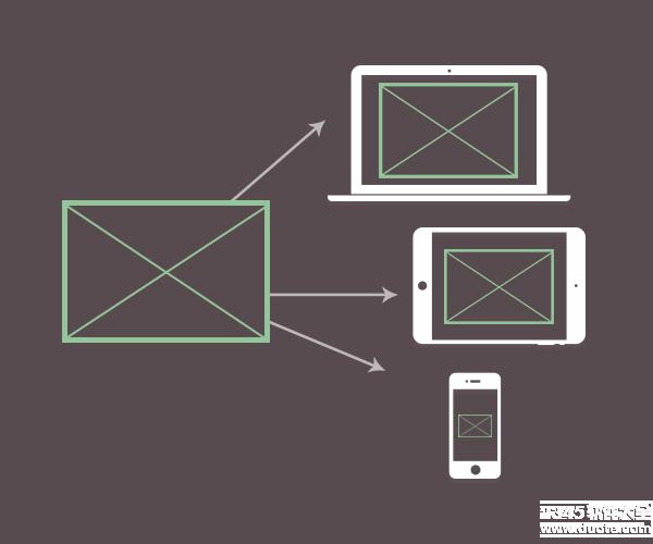 如何使用HTML5的picture元素处理响应式图片