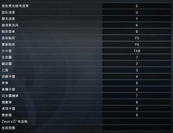 CSGO国服常用键盘键位