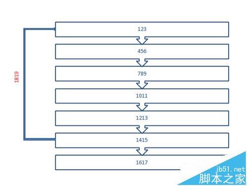 这个很便利!PPT2007怎么做简单大方的流程图?