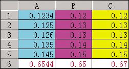 走过不路过! Excel软件真正的实现四舍五入