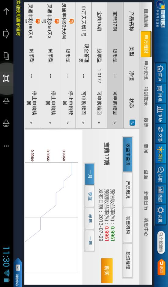 申万宏源赢家理财高端版HD软件截图2