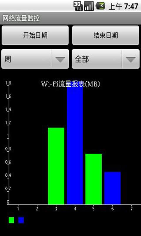 网络流量监控精灵软件截图0